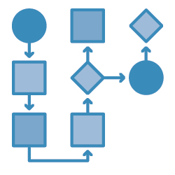 workflow_bpm_process